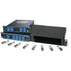 Cisco DS-CWDMOADM4A Data Multiplexer