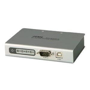 Aten UC2324 Serial Hub - External