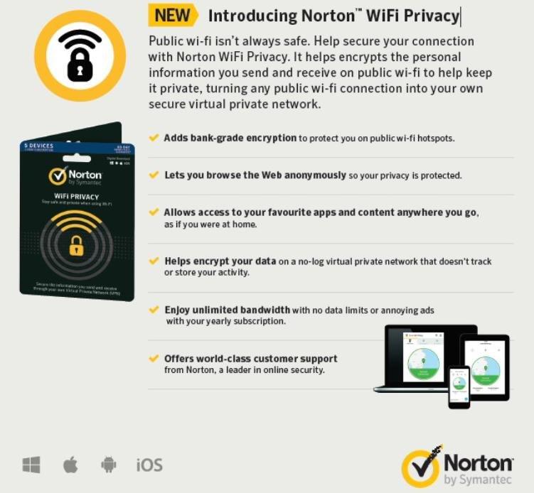 Norton Wifi Privacy 1.0 Au 1 User 1