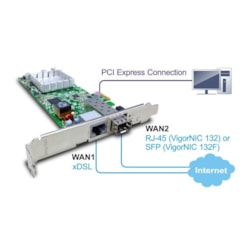 Draytek Vigor 132F Vdsl2/Adsl2+ Pci Express Nic With Security Firewall And SFP Secondary Wan Port